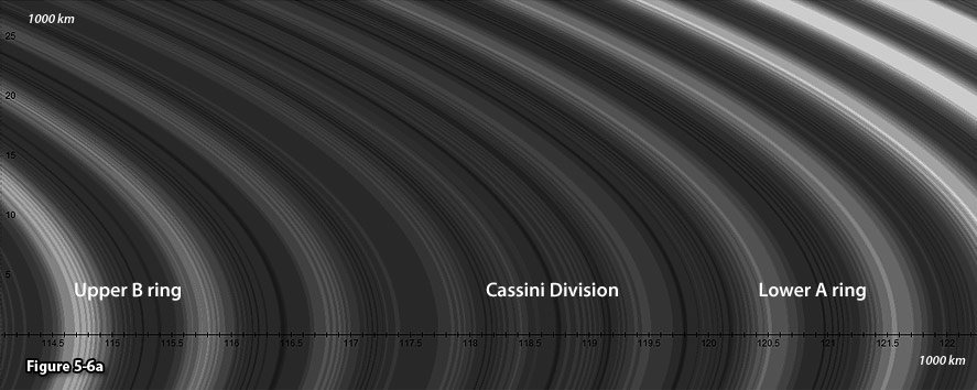 Cassini Division Discovery of The Cassini Division